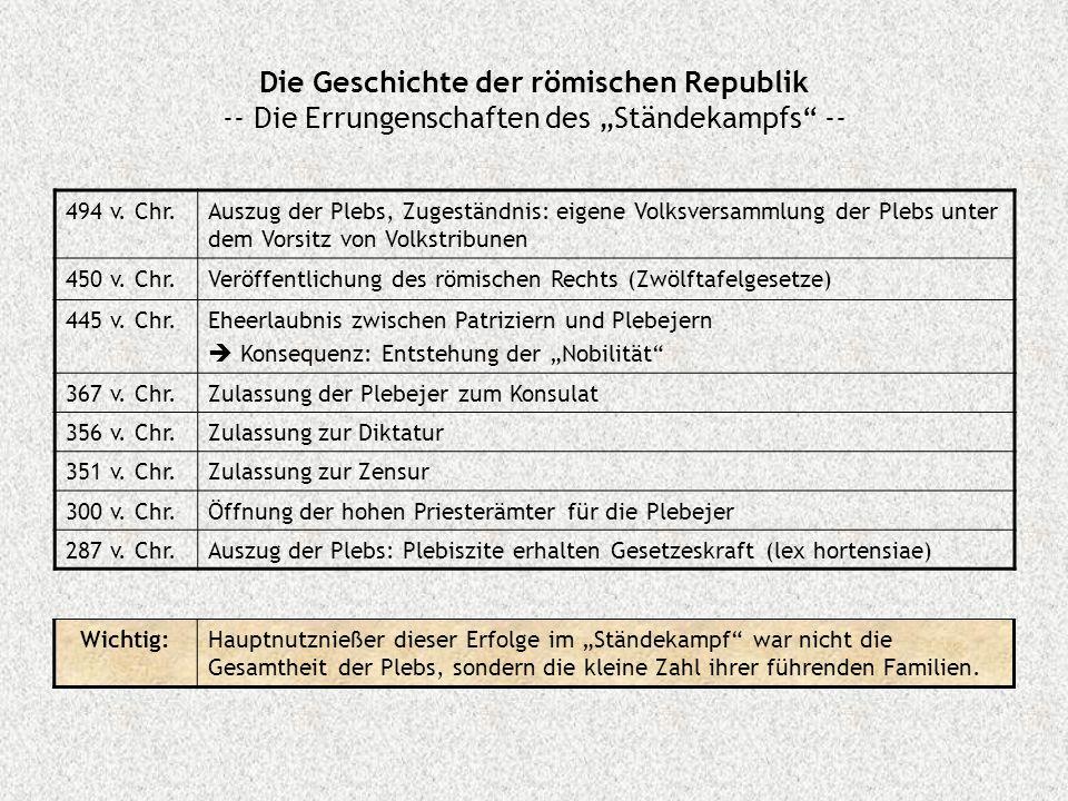 """Die Geschichte der römischen Republik -- Die Errungenschaften des """"Ständekampfs --"""