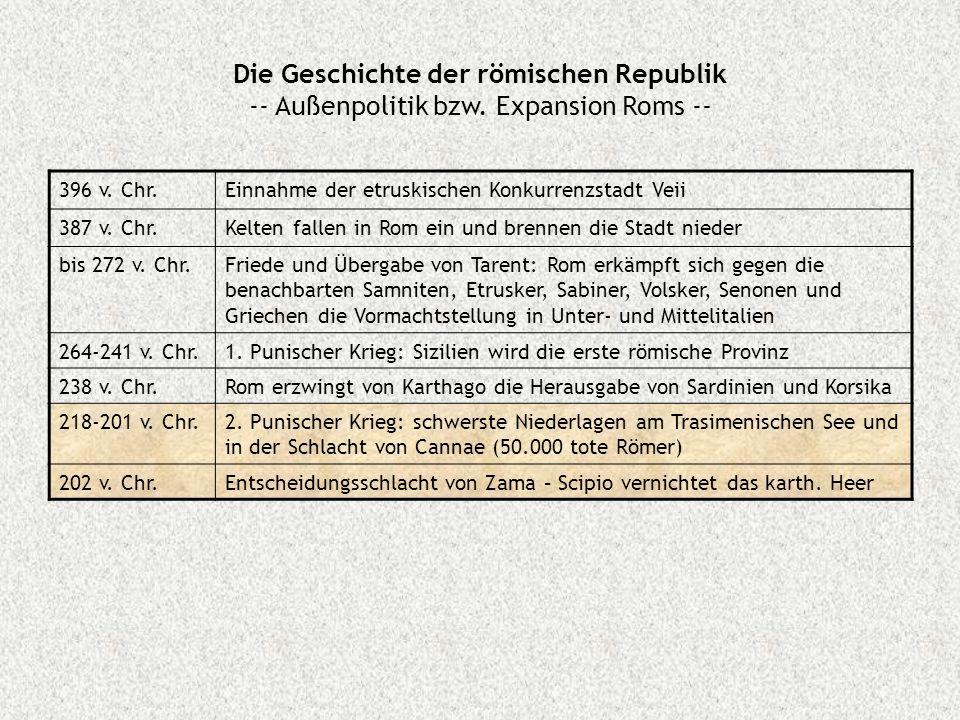 Die Geschichte der römischen Republik -- Außenpolitik bzw