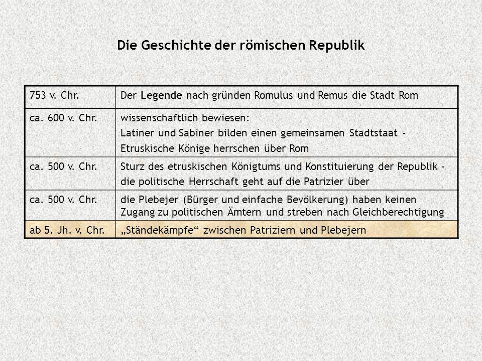 Die Geschichte der römischen Republik