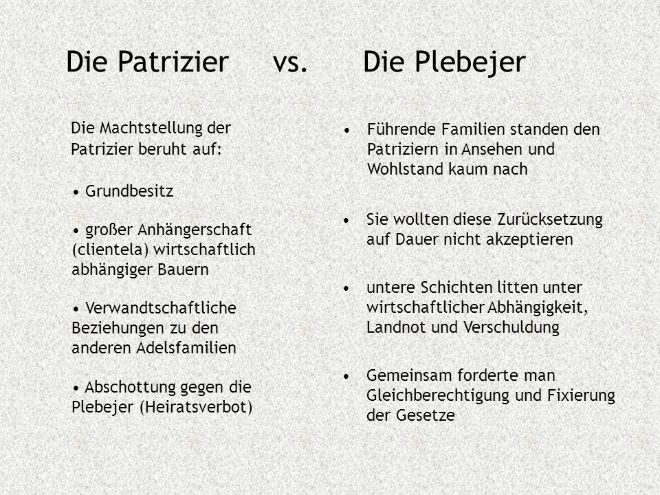 Die Patrizier vs. Die Plebejer