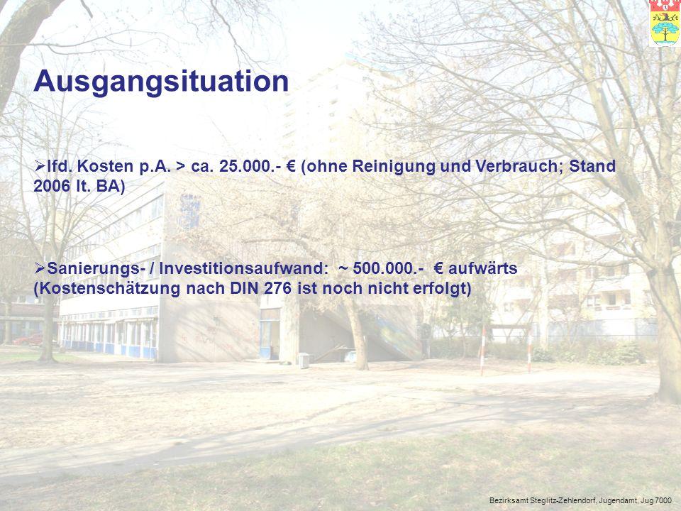 Ausgangsituation lfd. Kosten p.A. > ca. 25.000.- € (ohne Reinigung und Verbrauch; Stand 2006 lt. BA)