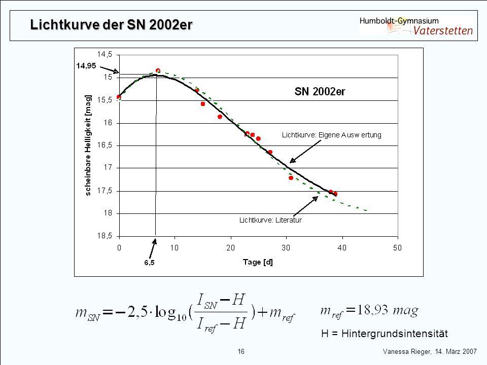 Lichtkurve der SN 2002er H = Hintergrundsintensität