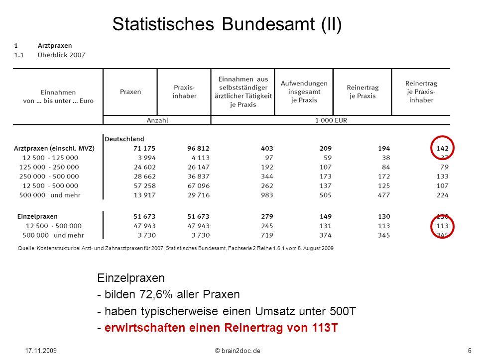 Statistisches Bundesamt (II)