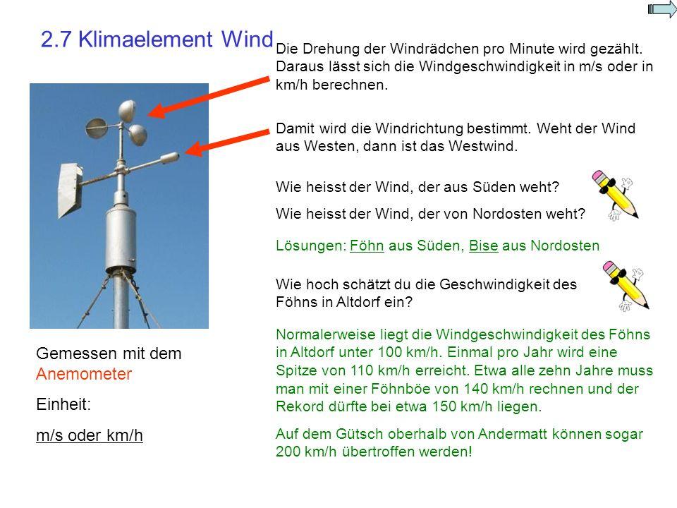 2.7 Klimaelement Wind Gemessen mit dem Anemometer Einheit: