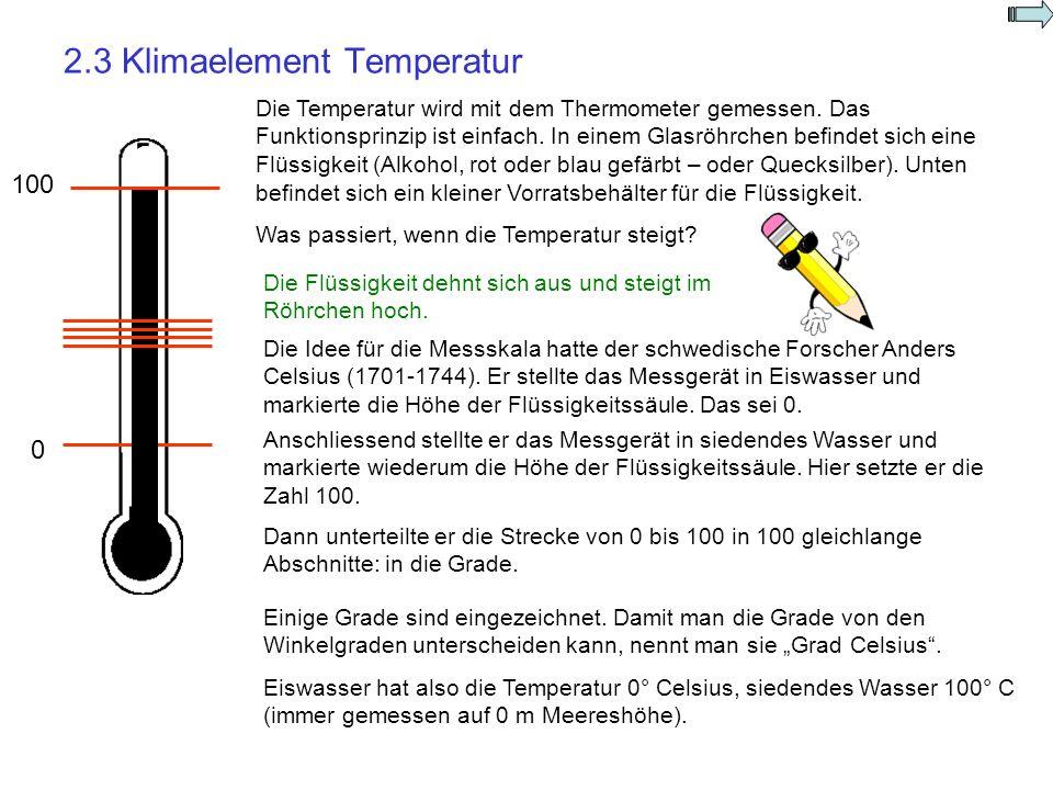 2.3 Klimaelement Temperatur