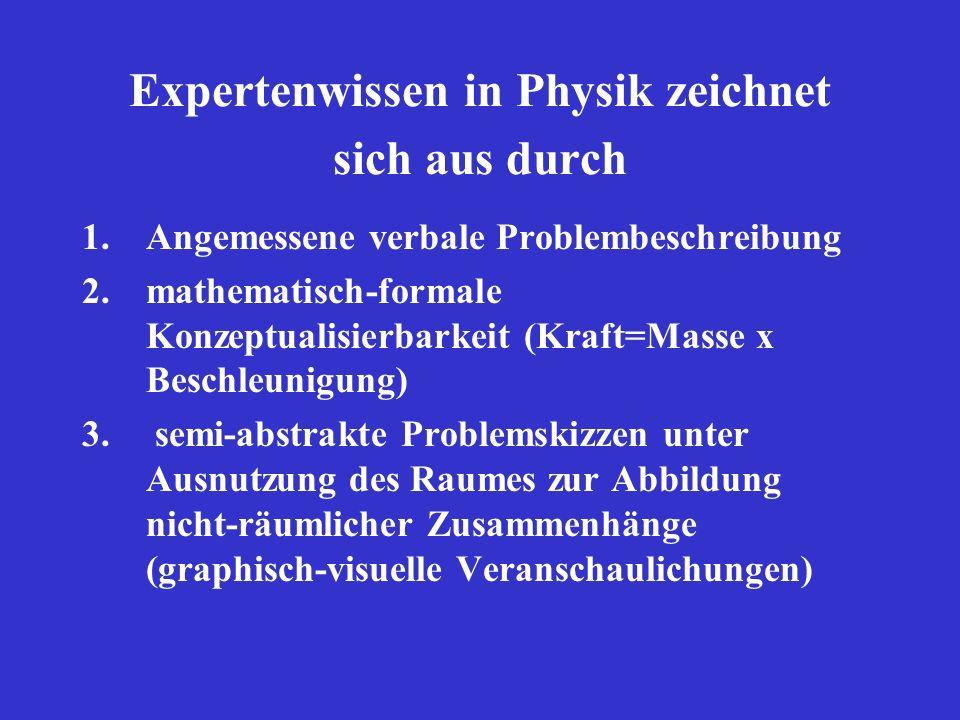 Expertenwissen in Physik zeichnet sich aus durch