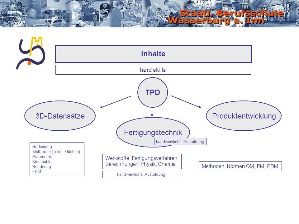 Inhalte TPD 3D-Datensätze Produktentwicklung Fertigungstechnik