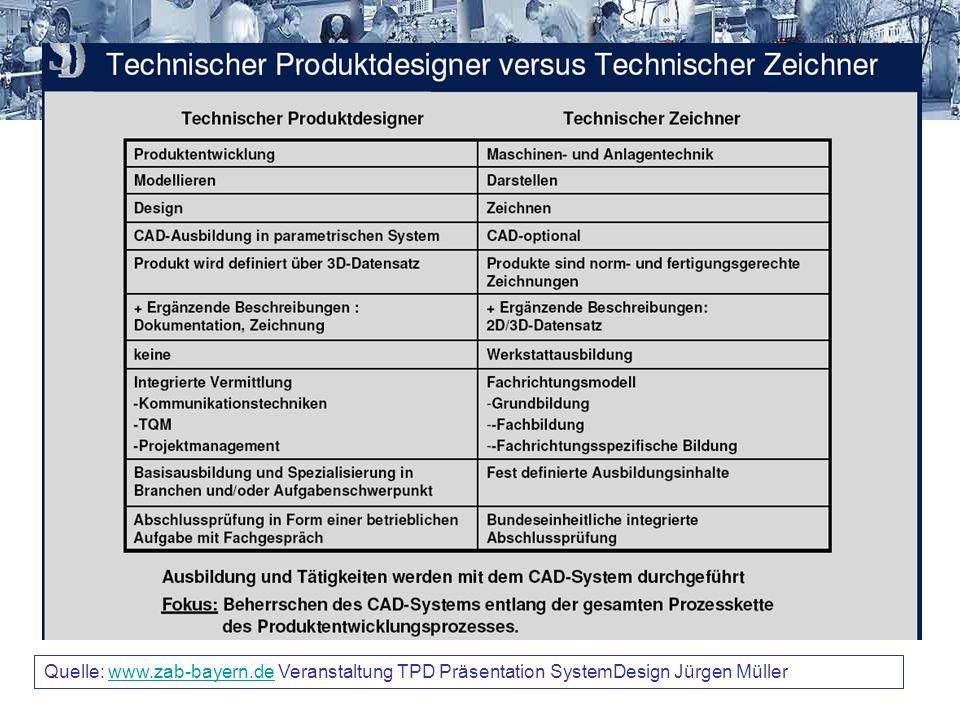 Quelle: www. zab-bayern