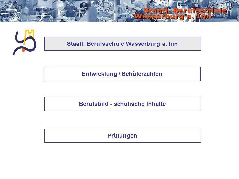Staatl. Berufsschule Wasserburg a. Inn