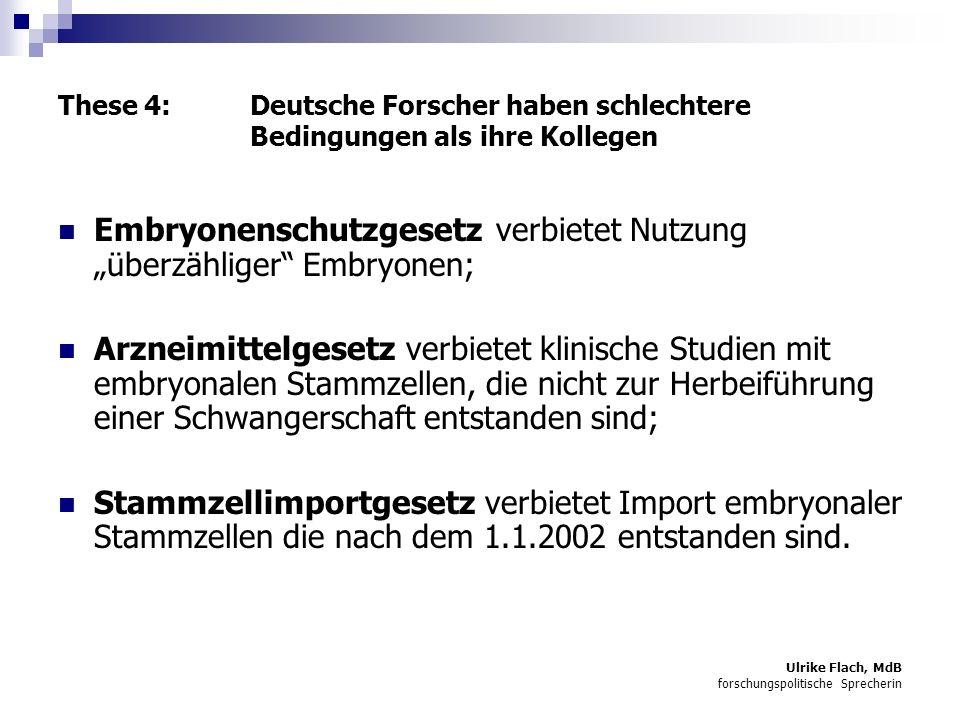 """Embryonenschutzgesetz verbietet Nutzung """"überzähliger Embryonen;"""