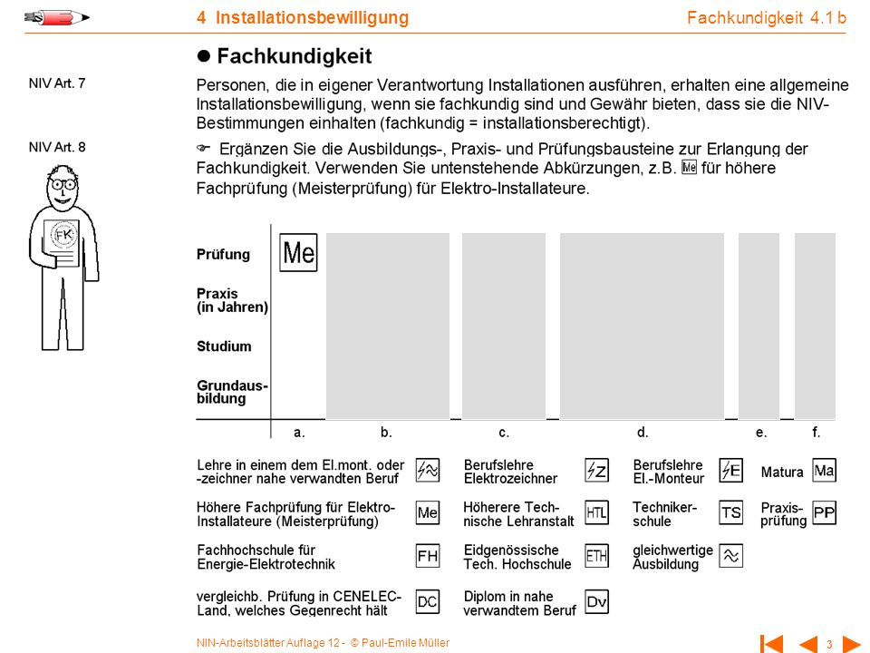 Fachkundigkeit 4.1 b 4 Installationsbewilligung