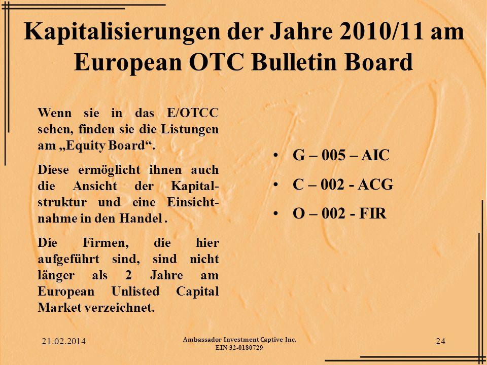 Kapitalisierungen der Jahre 2010/11 am European OTC Bulletin Board