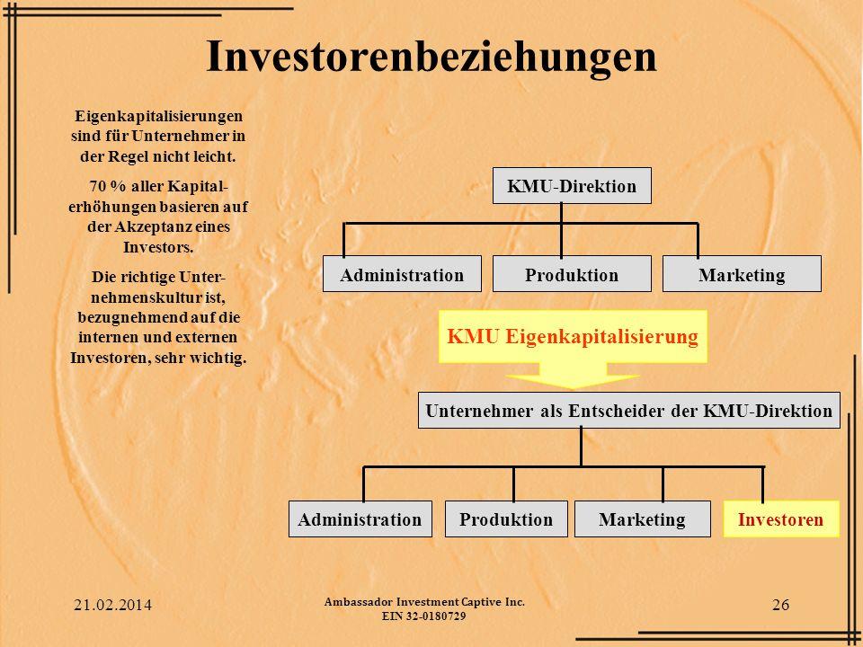Investorenbeziehungen