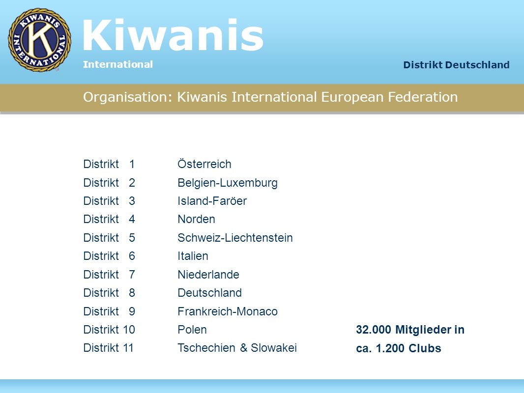 Kiwanis Organisation: Kiwanis International European Federation