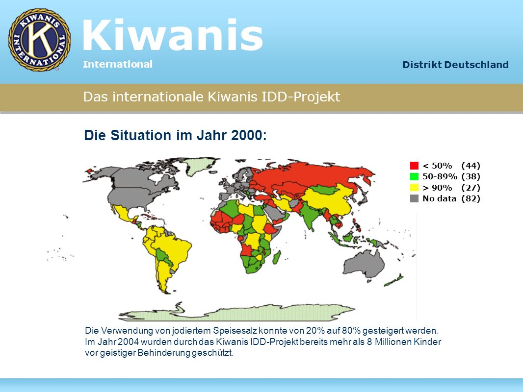 Kiwanis Die Situation im Jahr 2000: