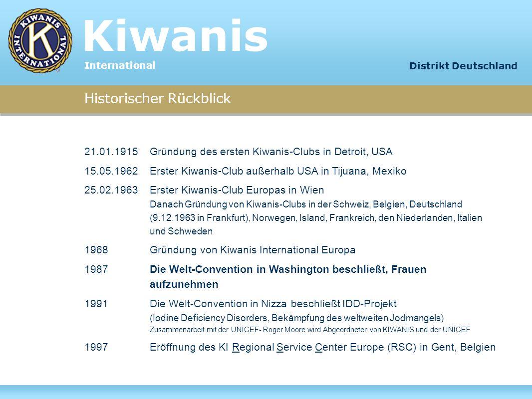 Kiwanis Historischer Rückblick