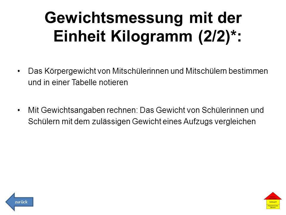 Gewichtsmessung mit der Einheit Kilogramm (2/2)*: