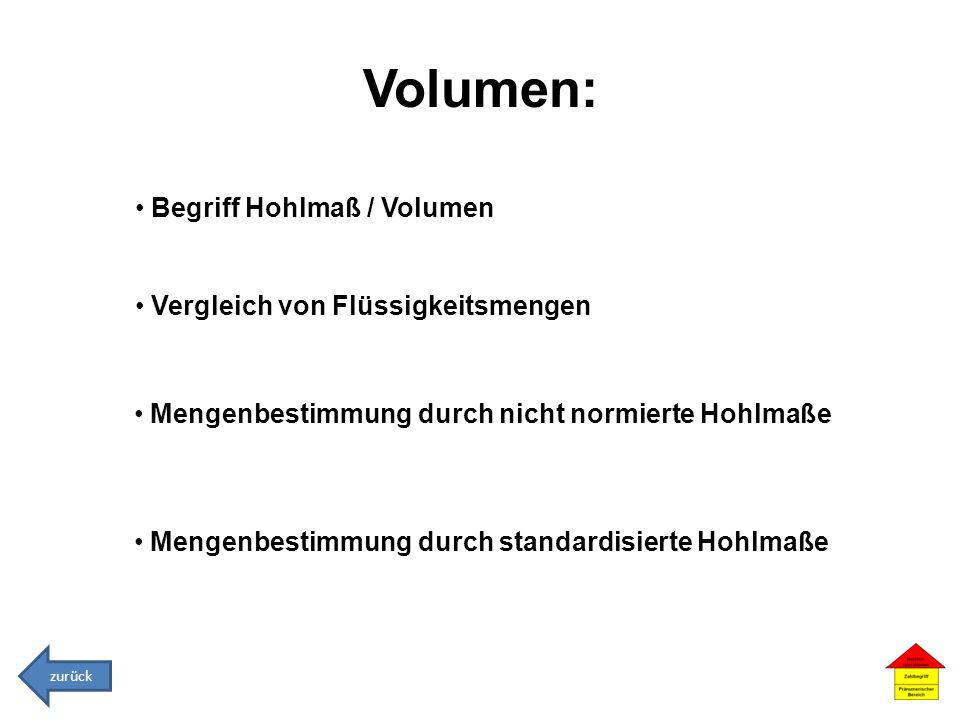 Volumen: Begriff Hohlmaß / Volumen Vergleich von Flüssigkeitsmengen
