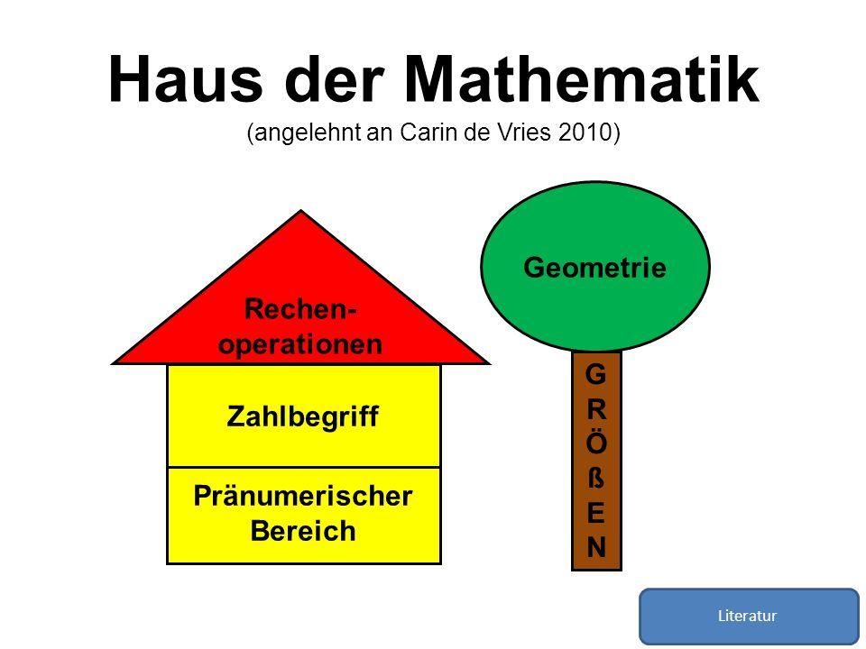 Haus der Mathematik (angelehnt an Carin de Vries 2010)