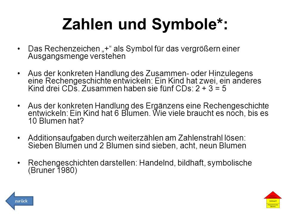"""Zahlen und Symbole*: Das Rechenzeichen """"+ als Symbol für das vergrößern einer Ausgangsmenge verstehen."""