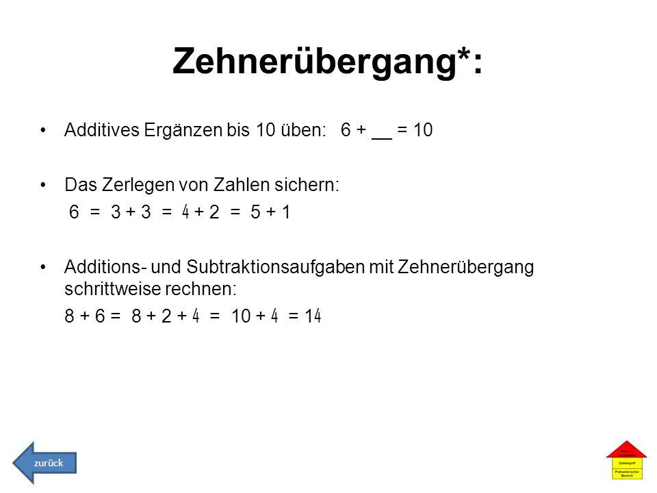 Zehnerübergang*: Additives Ergänzen bis 10 üben: 6 + __ = 10