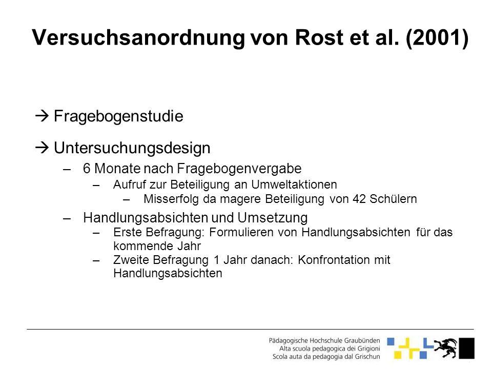 Versuchsanordnung von Rost et al. (2001)