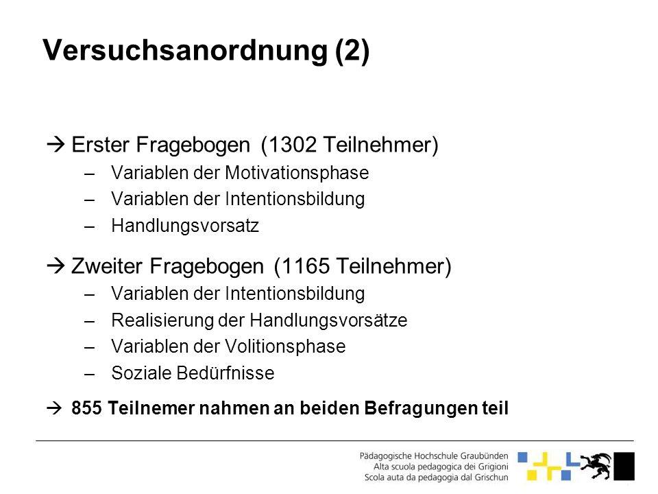 Versuchsanordnung (2) Erster Fragebogen (1302 Teilnehmer)