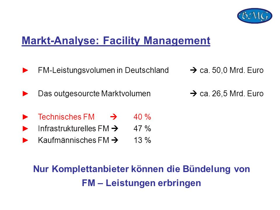 Markt-Analyse: Facility Management