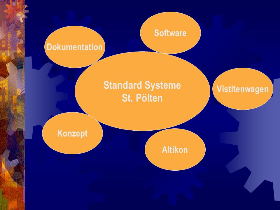 Standard Systeme St. Pölten