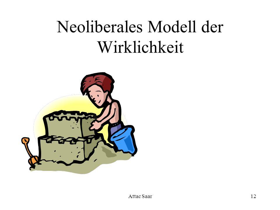 Neoliberales Modell der Wirklichkeit