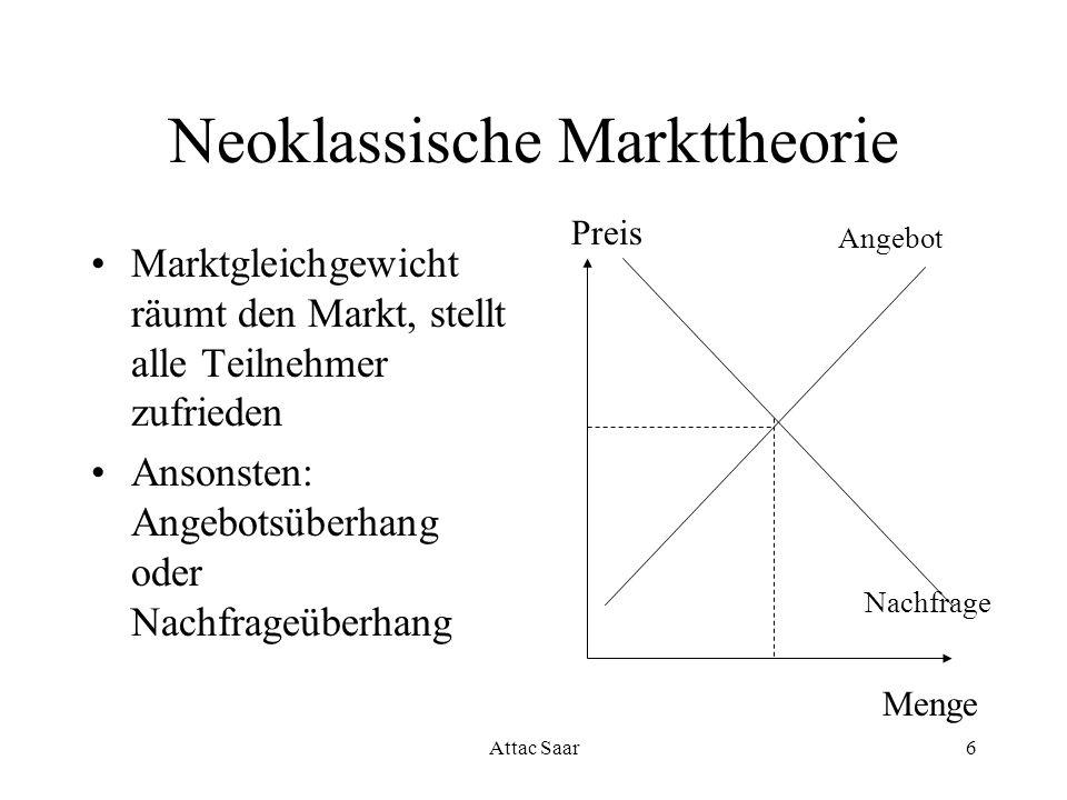 Neoklassische Markttheorie