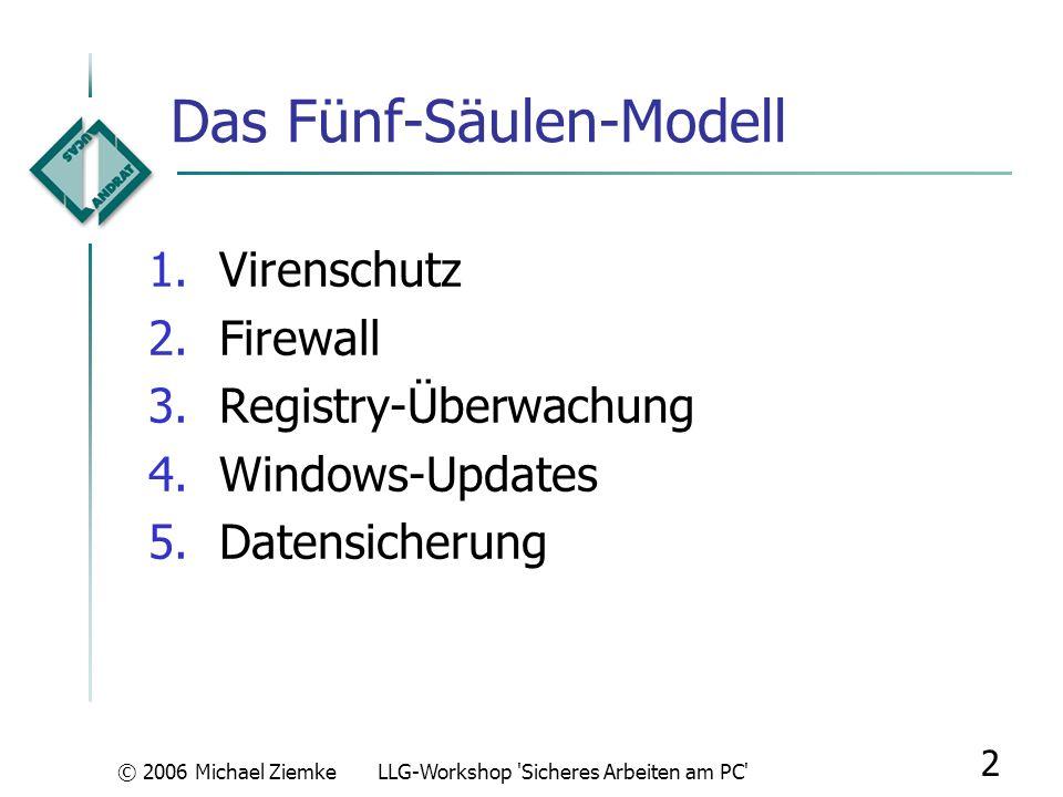 Das Fünf-Säulen-Modell