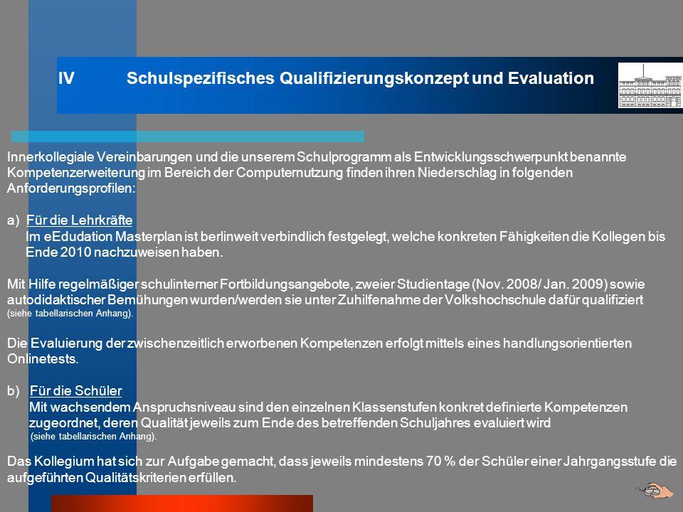 IV Schulspezifisches Qualifizierungskonzept und Evaluation