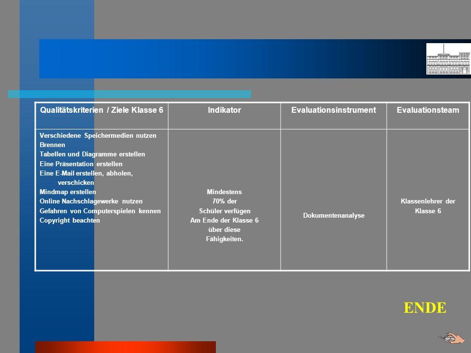 Qualitätskriterien / Ziele Klasse 6 Evaluationsinstrument