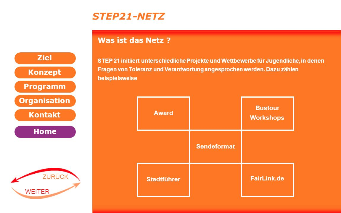 STEP21-NETZ Was ist das Netz Bustour Award Workshops Sendeformat