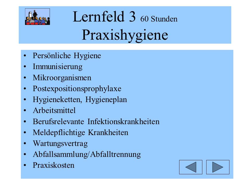 Lernfeld 3 60 Stunden Praxishygiene