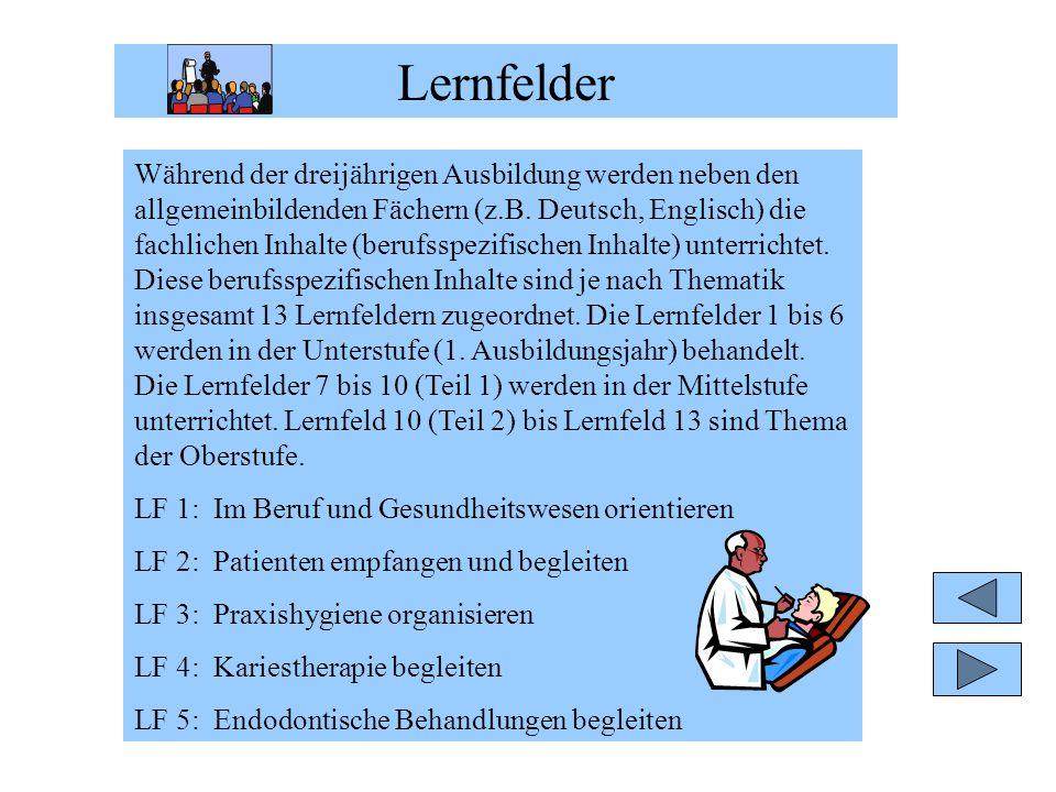 Lernfelder