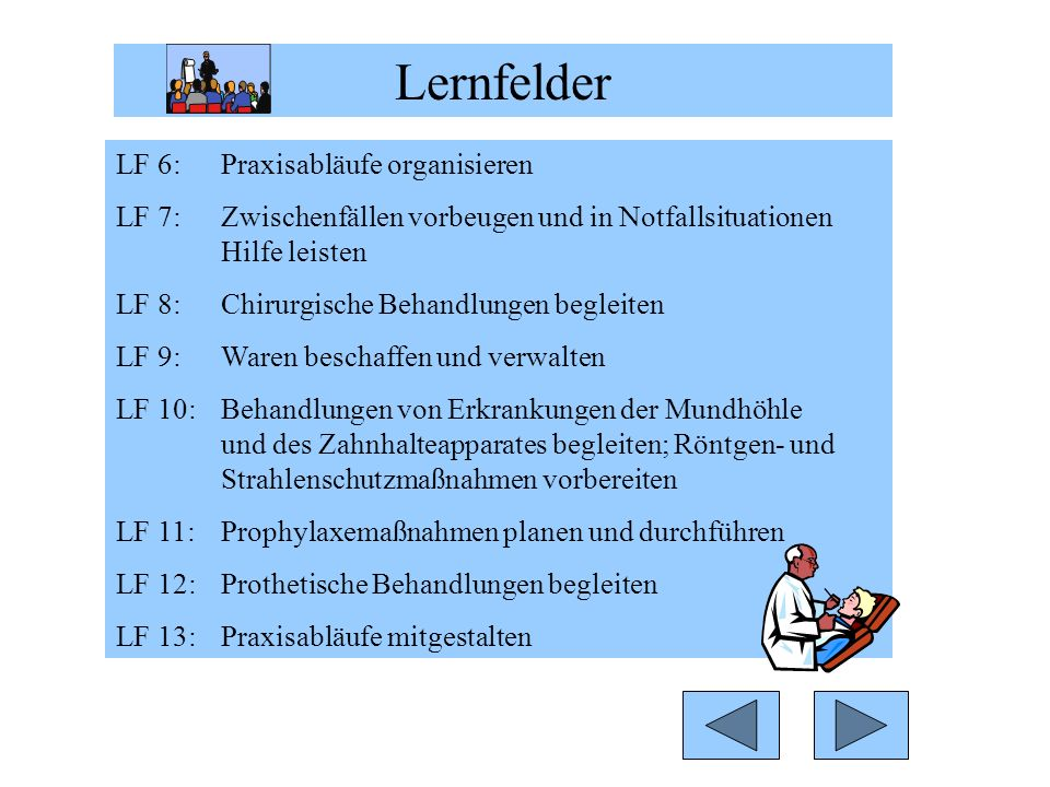 Lernfelder LF 6: Praxisabläufe organisieren