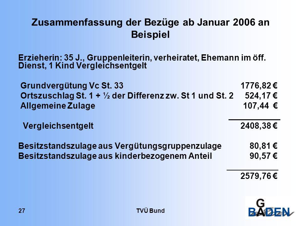 Zusammenfassung der Bezüge ab Januar 2006 an Beispiel