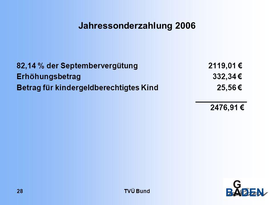 Jahressonderzahlung 2006 82,14 % der Septembervergütung 2119,01 €