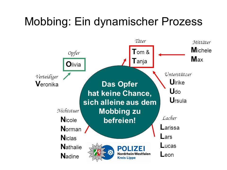 Mobbing: Ein dynamischer Prozess