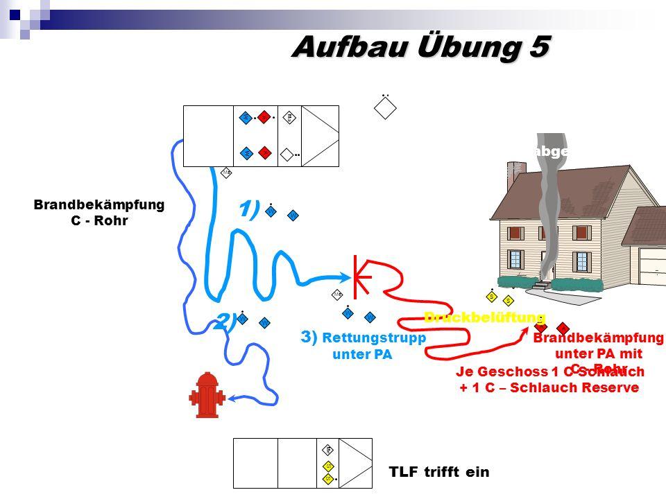 Aufbau Übung 5 1) 2) 3) Rettungstrupp Erkundung abgeschlossen
