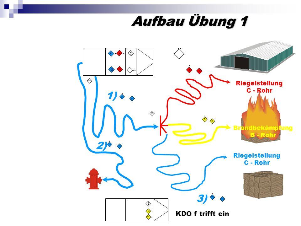 Aufbau Übung 1 1) 2) 3) KDO f trifft ein Riegelstellung C - Rohr
