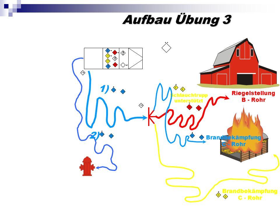 Aufbau Übung 3 1) 2) Riegelstellung C - Rohr Riegelstellung B - Rohr