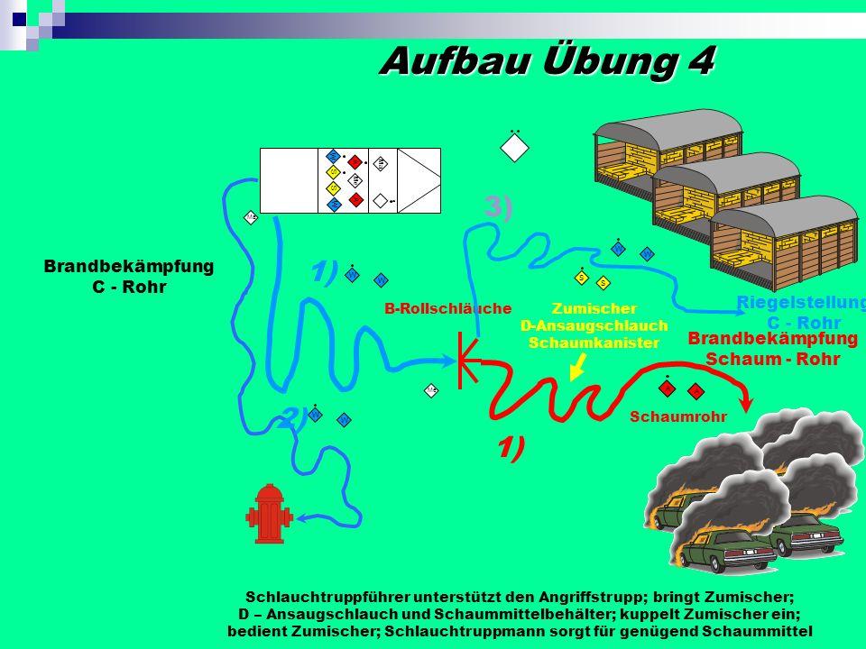 Aufbau Übung 4 3) 1) 2) 1) Brandbekämpfung C - Rohr Riegelstellung