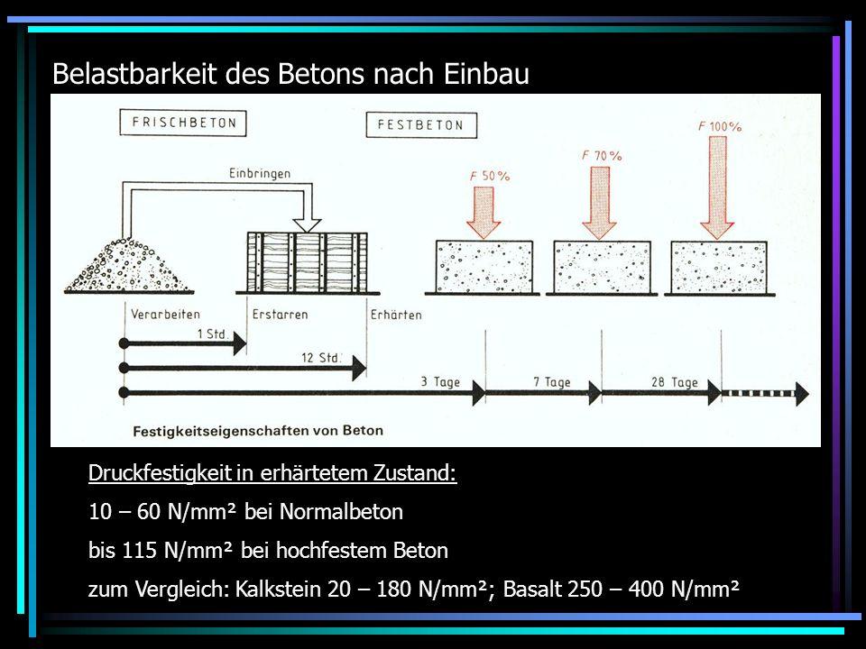 Belastbarkeit des Betons nach Einbau