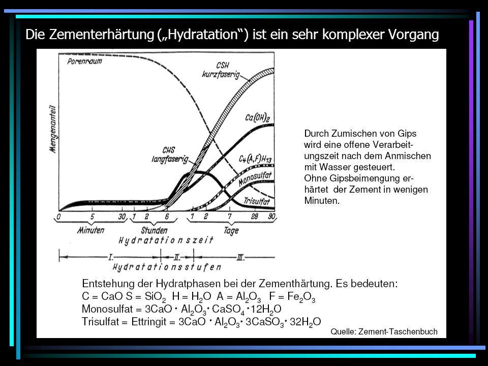 """Die Zementerhärtung (""""Hydratation ) ist ein sehr komplexer Vorgang"""