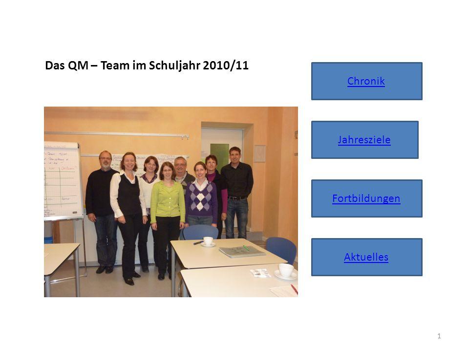 Das QM – Team im Schuljahr 2010/11
