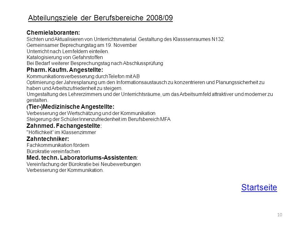 Abteilungsziele der Berufsbereiche 2008/09