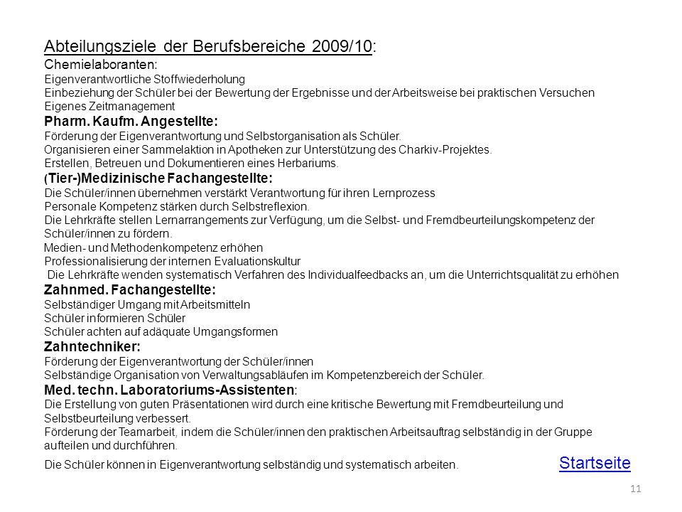 Abteilungsziele der Berufsbereiche 2009/10: